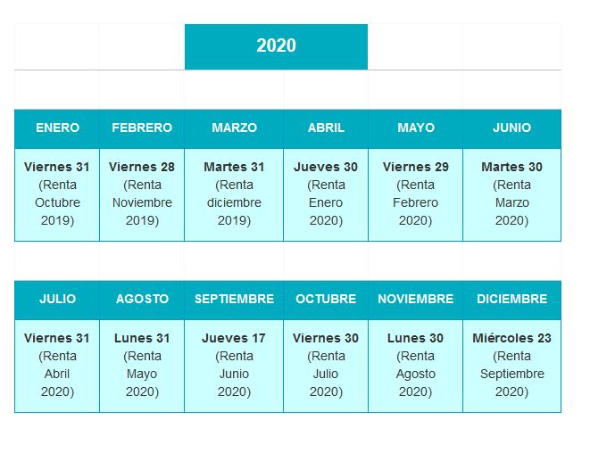 Calendario de Pagos 2020: Subsidio al empleo Jóven y Bono Trabajo ...