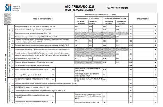 formulario 22 5